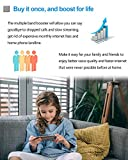 5 Bands Cell Phone Signal Booster for Home Office