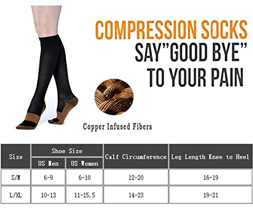 Copper Compression Socks For Men & Women(3 Pairs)-Boost Performance, Speed Up Recovery, Better Blood Circulation - For All Sports, Flight, Air Travel, Nurse, Medical Use (S/M, Multicoloured 3) by Iseasoo (Image #5)