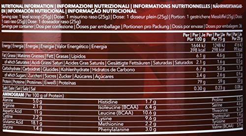Prozis 100% Whey Premium, Sabor Fresa - 900 gr: Amazon.es: Salud y cuidado personal
