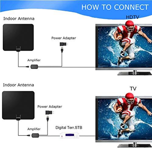 Buy buy tv antennas for digital tv indoor