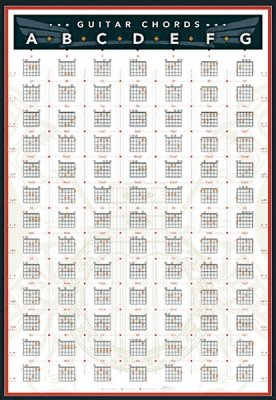 Amazon com guitar chords poster size 24 x 36 by poster