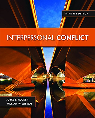 Interpersonal Conflict with Connect Access Card