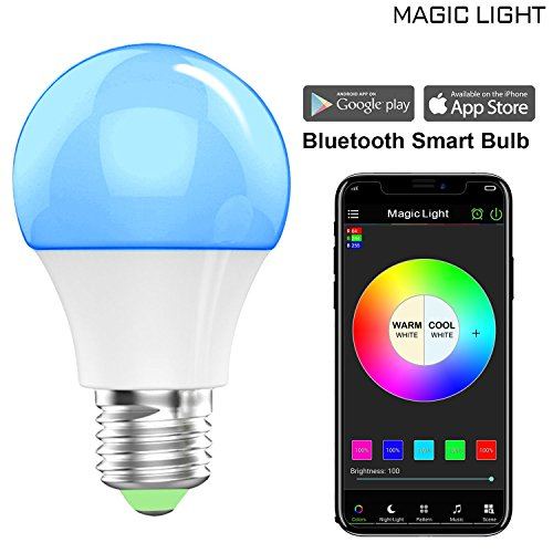 Revolutionary Led Lighting - 5