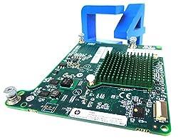 Sparepart: Hewlett Packard Enterprise Flex Fab 10Gb 2P 554M AdptrRefurbished, 649870-001-RFBRefurbished)