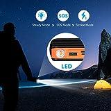 Solar Charger 25000mAh ADDTOP Portable Solar