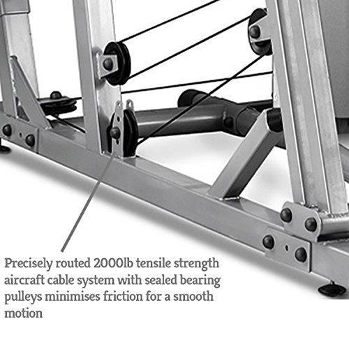 /Station de Chargement/ /Multi BH Fitness Global Gym Fitness Titanium G152/x Force Station/