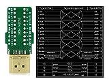 HDMI Adapter signals Terminal Breakout Plastic