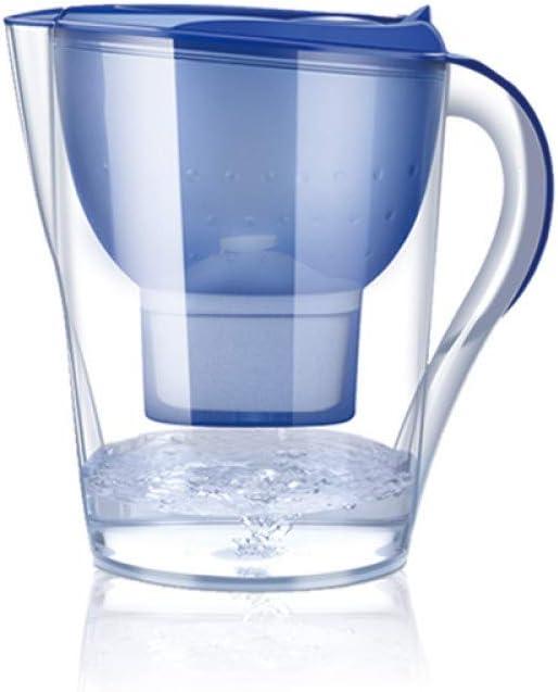 Filtro de agua de lujo ligero filtro de cocina doméstica filtro de caldera de 3.5L cartucho de filtro de caldera carbón activado