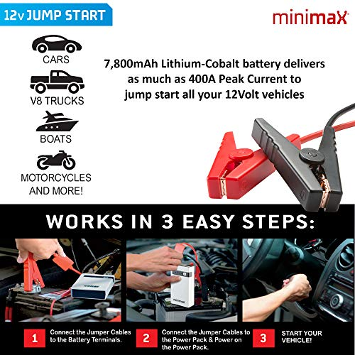 MiniMax Power 7800mAh Battery Booster and Phone Charger, Powerful & Battery Backup, LED 13v Adaptor, Cables