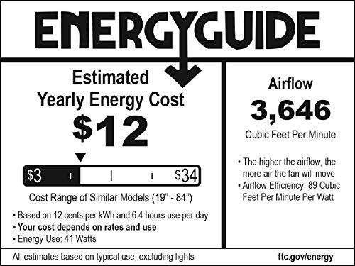 Lamps Plus Outdoor Fans in US - 5
