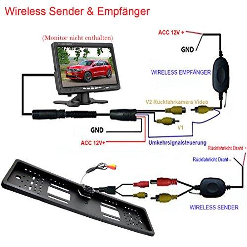 Lieblings ETiME Rückfahrkamera 170° Winkel wasserdicht: Amazon.de: Elektronik @DP_47