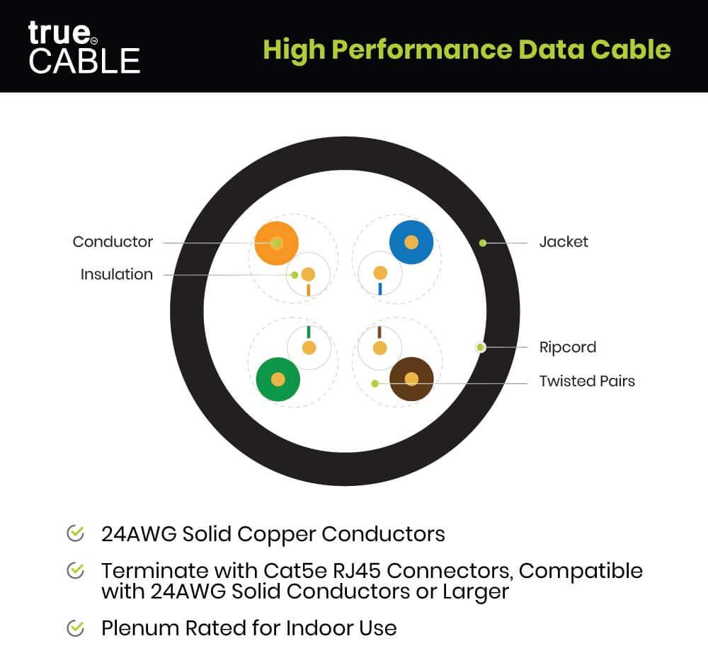 24AWG CAT5e Plenum Blue Fluke Tested 1000ft Bulk Ethernet Cable CMP UTP Blue /& White 350MHz Guaranteed High Bandwidth /& Stable Performance