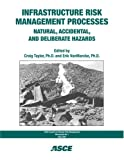 Infrastructure Risk Management Processes : Natural, Accidental, and Deliberate Hazards, Taylor, Craig E. and Vanmarcke, Erik, 0784408157