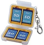 BILORA - SD CARD SAFE F. 4 SDHC KARTEN