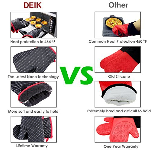 Oven Mitts and Potholders  DEIK 4-Piece Sets for Kitchen Counter Safe Mats and Advanced Heat Resistant Oven Mitt, Non-Slip Textured Grip Pot Holders, Nano- technology by Deik