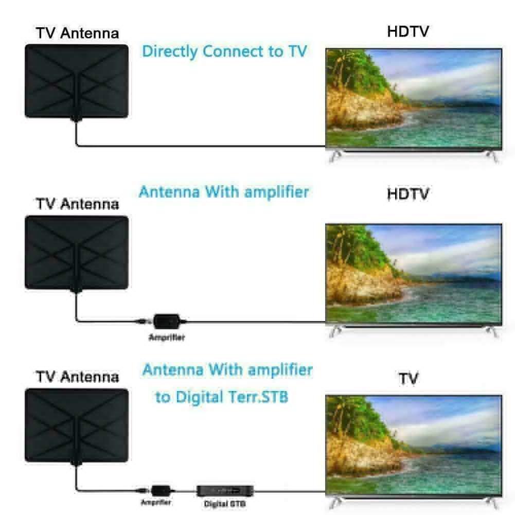 Martinimble 960 Mile Range Antenna TV Digital 4K HD Digital Indoor HDTV 1080P Skywire Antena