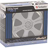 VERBATIM CORPORATION 95089 Mini DVD-R 1.4GB 4X