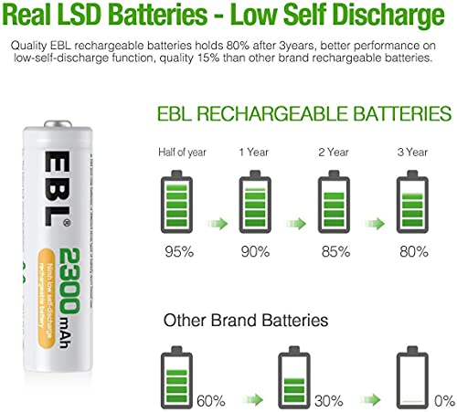 EBL LCD AA AAA Battery Charger with AA Rechargeable Batteries 2300mAh (8Pcs) - Smart Battery Charger for Ni-MH Ni-CD Rechargeable Battery