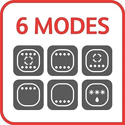 Moulinex OX464810 Optimo-Horno eléctrico (33 litros, 6 Modos de cocción, 240º C), Color Negro, 1600 W, Acero Inoxidable