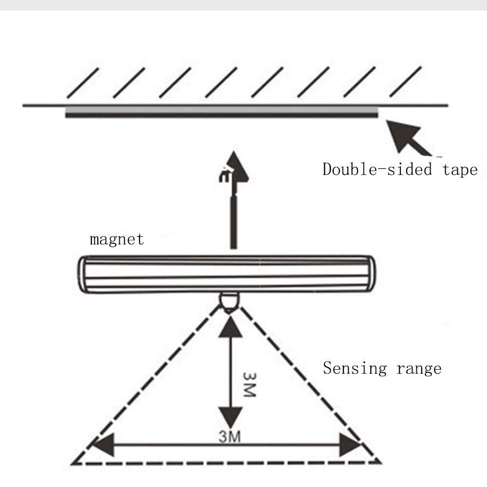 TISESIT LIGHT Capteur LED Armoire Lumi/ère Armoire Lumi/ère on//Off Automatique pour Placards Mur Lumi/ère Rechargeable USB Placard