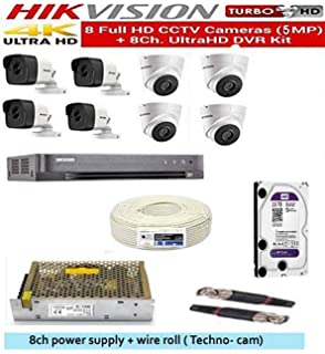 Buy HIKVISION 5MP BULLET CAMERA DS-2CE16H1T-IT Online at Low