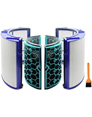 EZ SPARES Replacements for Dyson Air Purifiers Filter,HP04 TP04 DP04 TP05 HP05 Purifying Fans Sealed Two Stage 360°Filter System Pure Cool Air Purifier and Tower Fan Attachment