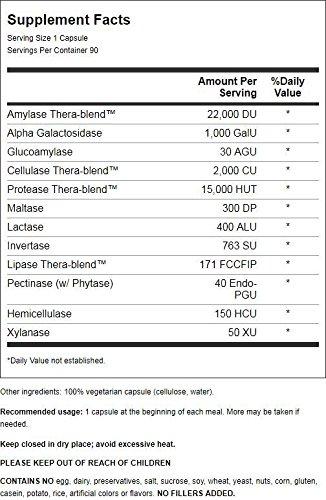 Enzymedica - VeggieGest - 90 cápsulas (antes Gastro): Amazon ...