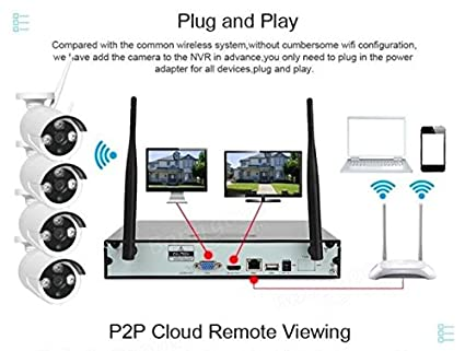 buy donn trendonn 4 channel wifi nvr kit cctv camera online at low Wireless LAN Diagram buy donn trendonn 4 channel wifi nvr kit cctv camera online at low price in india donn camera reviews \u0026 ratings amazon in