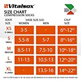 Vitalsox Patented Graduated Compression