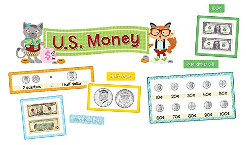 (Carson Dellosa Hipster U.S. Money Mini Bulletin Board Set)