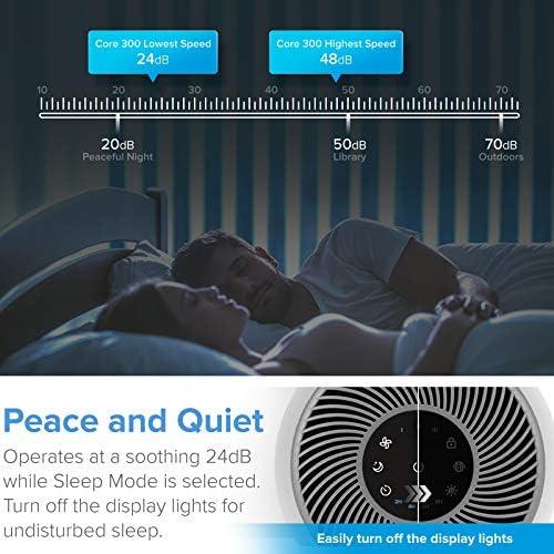 Levoit Purificateur d'Air avec H13 HEPA Veritable,Filtration Fumée Pollen Poussière,Air Purifiers 3 Vitesses,CADR 187m³/h, 2/4/6/8H Minuterie,Mode Veille pour Maison Jusqu'à 40m²,Core 300