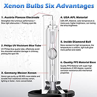 RCP D8S 6000K A Pair Xenon HID Replacement Bulb Diamond White Metal Stent Base 12V Car Headlight Lamps Head Lights 25W: Automotive