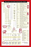 Cookbook People Kitchen Conversion Chart - Magnetic