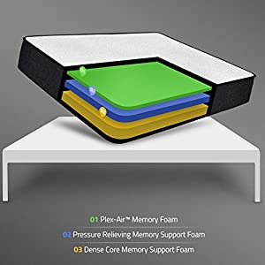 Quatro Memory Foam Mattress - Sleeps cool PlexAir Memory Foam - 100 Day Guarantee - CertiPur US Certified