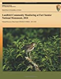 Landbird Community Monitoring at Fort Sumter National Monument 2010, Michael Byrne, 1491083123