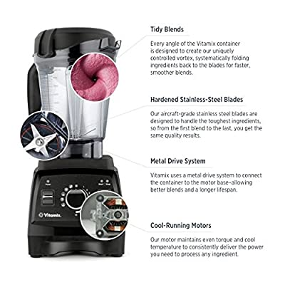itamix Professional Series 750 Blender Features