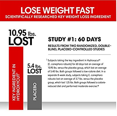 Hydroxycut Non-Stimulant Weight Loss Mixed Fruit Gummies, 90 Count