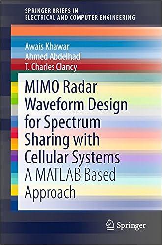 MIMO Radar Waveform Design for Spectrum Sharing with