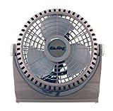 Air King 9525 9-Inch 2-Speed Pivot Fan