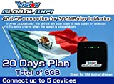 T-mobile SIM Card 4G/LTE Mexico Mobile WiFi Hotspot Rentals 300MB/day - 20 Day