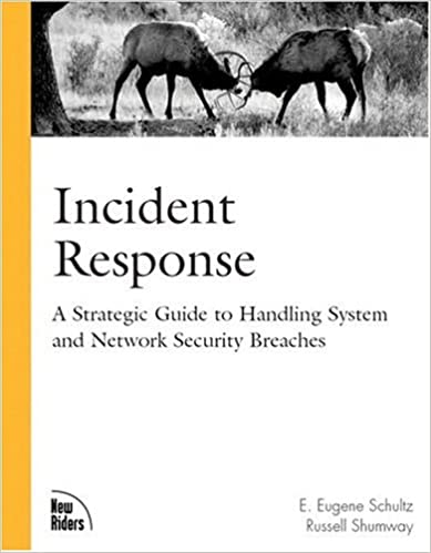 A Strategic Guide to Handling System and Network Security Breaches Incident Response