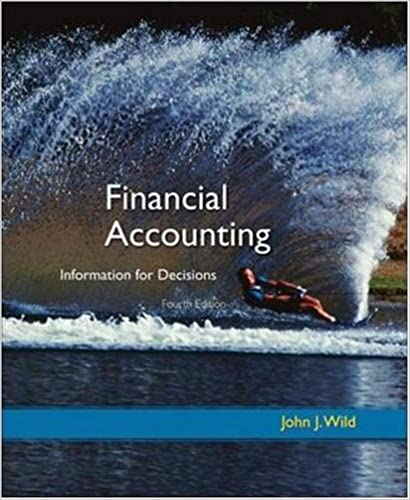 Financial accounting information for decisions circuit city financial accounting information for decisions circuit city annual report 4th edition by john wild fandeluxe Gallery