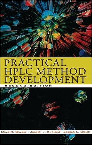 Practical HPLC Method Development, 2nd Ed