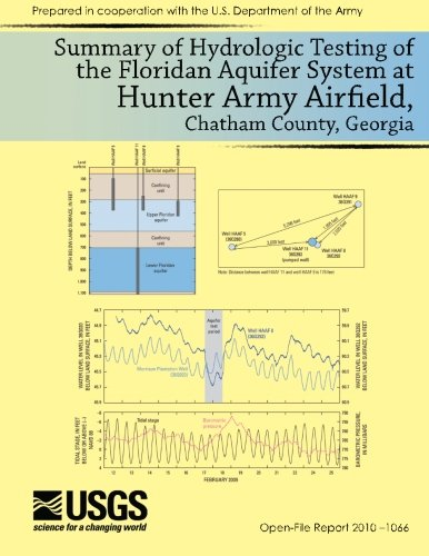 Download Summary of Hydrologic Testing of the Floridan Aquifer System at Hunter Army Airfield, Chatham County, Georgia ebook