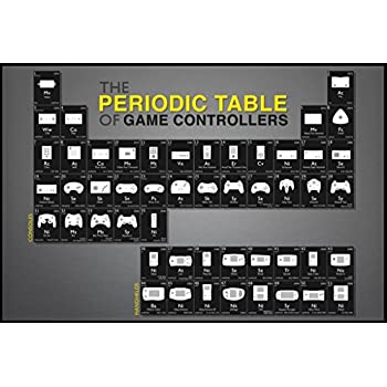 Amazon pyramid periodic table of game control poster print pyramid periodic table of game control poster print urtaz