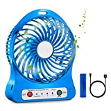 Ehomely USB handheld Mini Misting Fan Personal Cooling Humidifier Portable Air Conditioner With Rrechargeable Battery, Heat Stroke Prevention (s/blue)