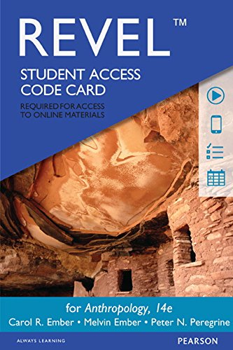 Revel F/Anthropology Stud.Access Card