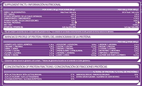 Nutrytec Iso Prox Platinum, Sabor a Cookies & Crema - 1000 gr ...