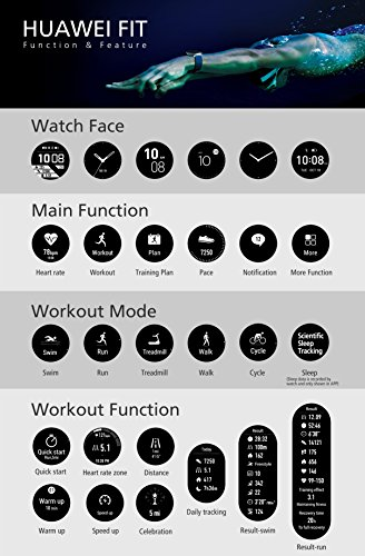 huawei fit smartwatch. huawei fit smartwatch