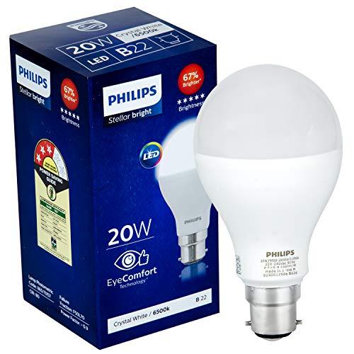 PHILIPS Stellar Bright 20-Watt B22 LED Bulb (Cool Day Light/Crystal White)